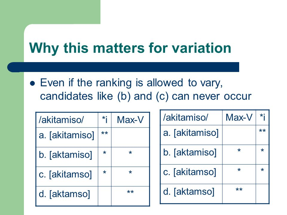 Why this matters for variation Even if the ranking is allowed to vary, candidates like (b) and (c) can never occur /akitamiso/*iMax-V a.