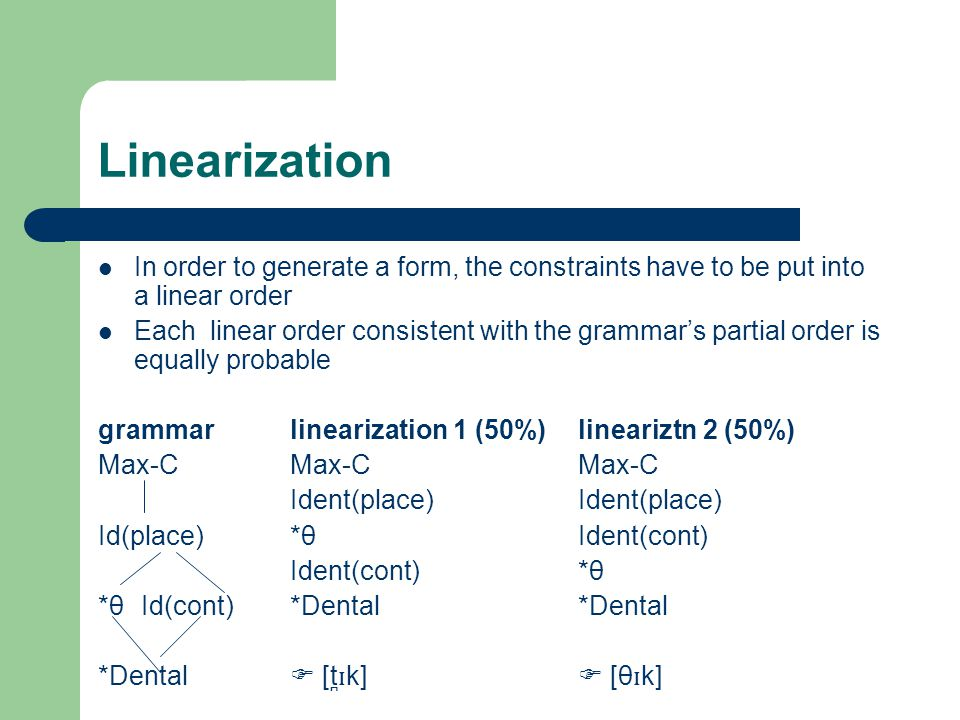 Linearization In order to generate a form, the constraints have to be put into a linear order Each linear order consistent with the grammar's partial order is equally probable grammarlinearization 1 (50%)lineariztn 2 (50%) Max-CMax-CMax-CIdent(place) Id(place)*θIdent(cont) Ident(cont)*θ *θ Id(cont)*Dental*Dental *Dental  [t ̪ɪ k]  [θ ɪ k]