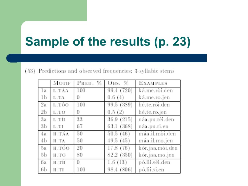 Sample of the results (p. 23)