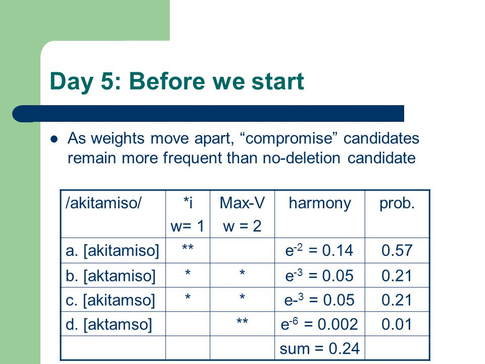 Day 5: Before we start As weights move apart, compromise candidates remain more frequent than no-deletion candidate /akitamiso/*i w= 1 Max-V w = 2 harmonyprob.