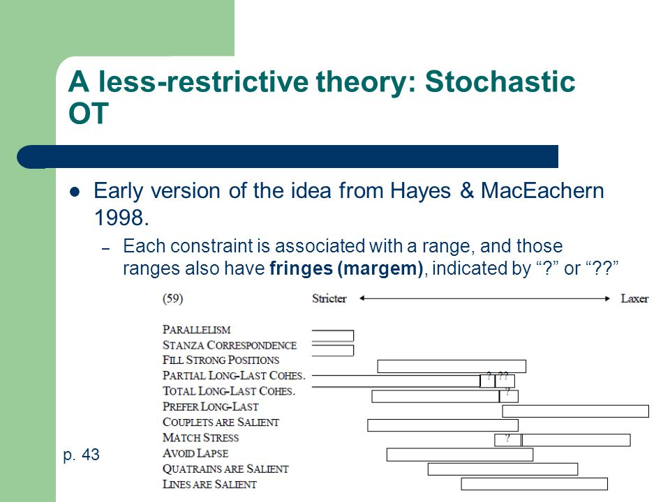 A less-restrictive theory: Stochastic OT Early version of the idea from Hayes & MacEachern 1998.