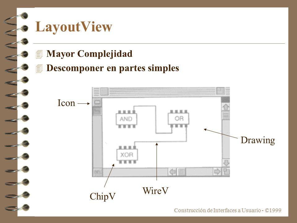 Construcción de Interfaces a Usuario - ©1999 LayoutView 4 Mayor Complejidad 4 Descomponer en partes simples Icon ChipV Drawing WireV