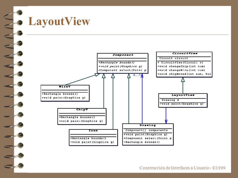 Construcción de Interfaces a Usuario - ©1999 LayoutView