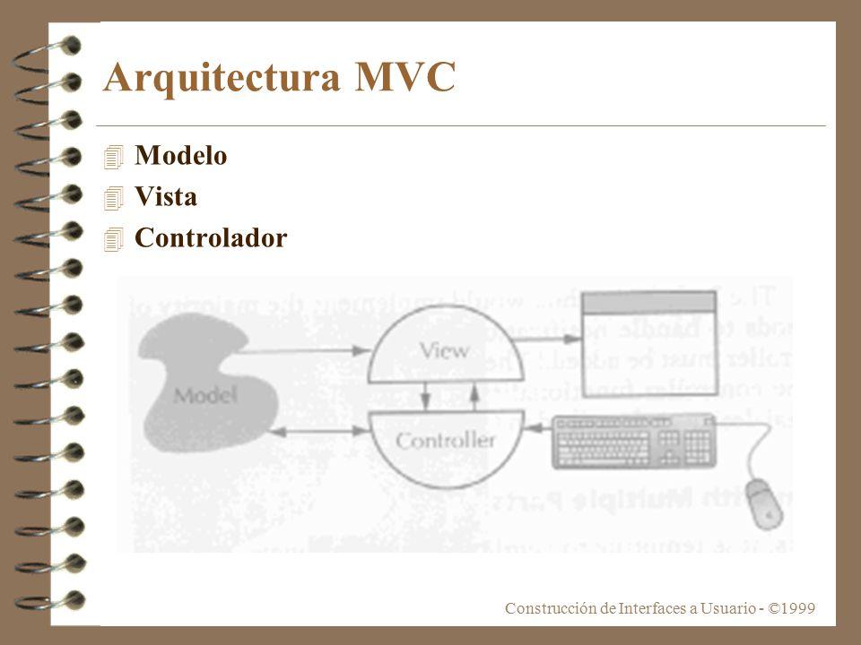 Construcción de Interfaces a Usuario - ©1999 Arquitectura MVC 4 Modelo 4 Vista 4 Controlador