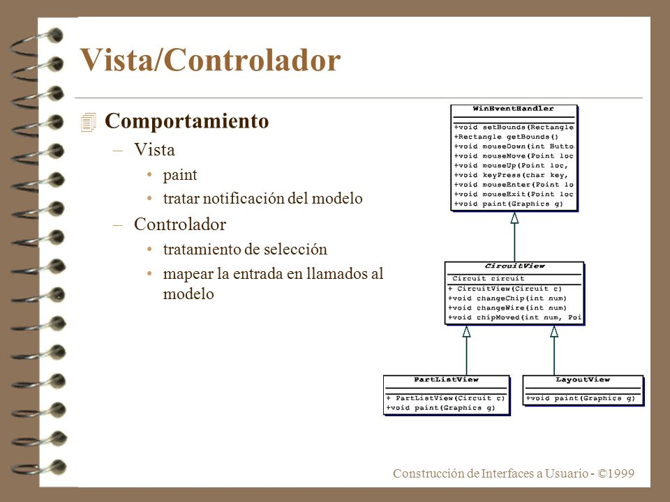 Construcción de Interfaces a Usuario - ©1999 Vista/Controlador 4 Comportamiento –Vista paint tratar notificación del modelo –Controlador tratamiento de selección mapear la entrada en llamados al modelo
