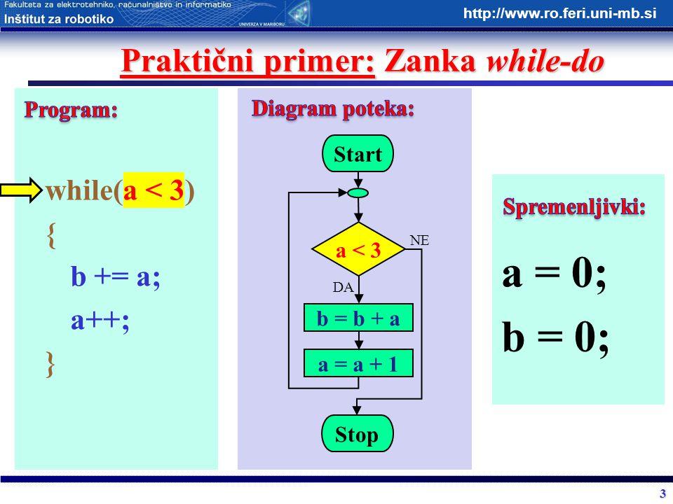 3 http://www.ro.feri.uni-mb.si Praktični primer: Zanka while-do while(a < 3) { b += a; a++; } Start a < 3 b = b + a Stop DA NE a = a + 1 a = 0; b = 0;