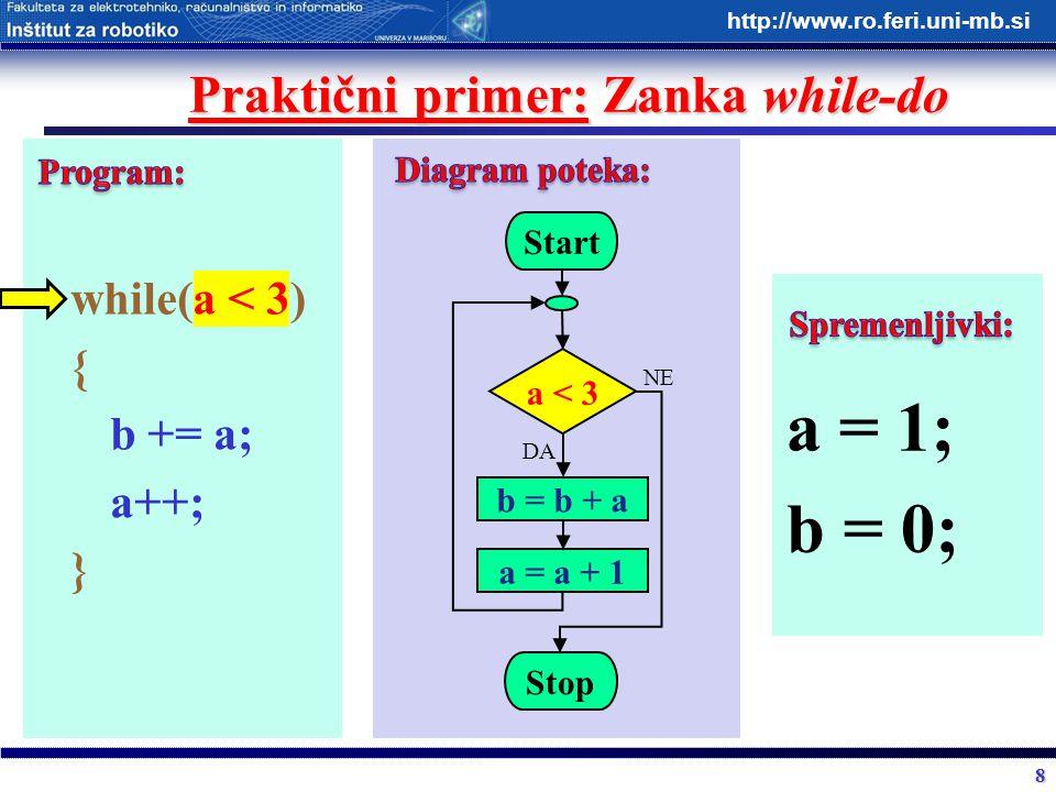 8 http://www.ro.feri.uni-mb.si Praktični primer: Zanka while-do while(a < 3) { b += a; a++; } Start a < 3 b = b + a Stop DA NE a = a + 1 a = 1; b = 0;