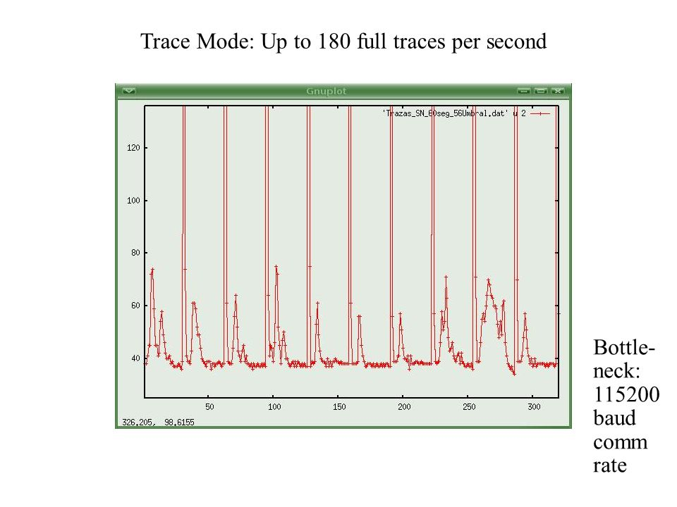 Trace Mode: Up to 180 full traces per second Bottle- neck: 115200 baud comm rate