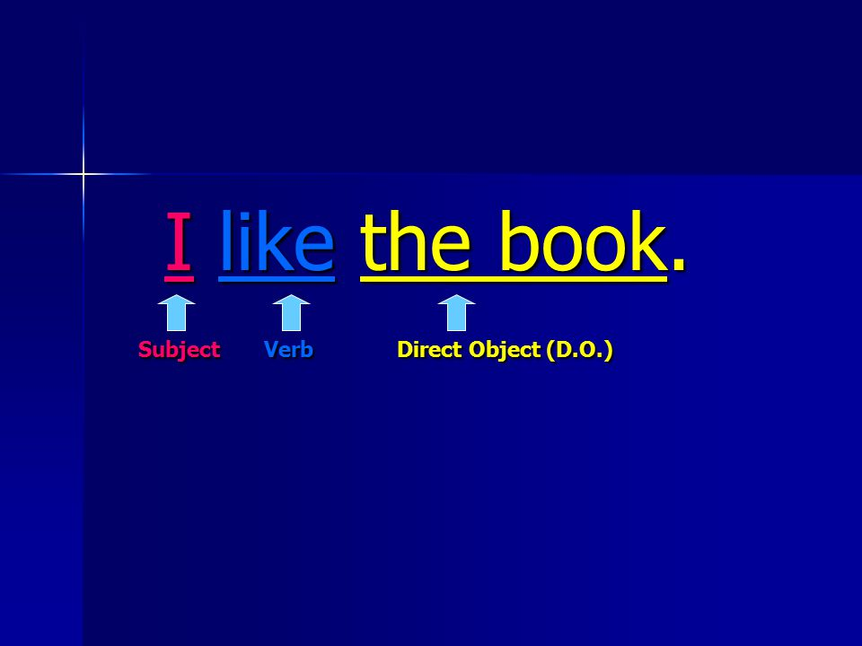 I like the book. Subject VerbDirect Object (D.O.)