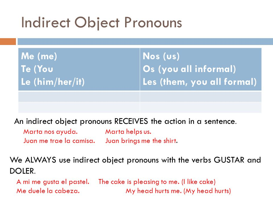 Indirect Object Pronouns Me (me) Te (You Le (him/her/it) Nos (us) Os (you all informal) Les (them, you all formal) An indirect object pronouns RECEIVES the action in a sentence.