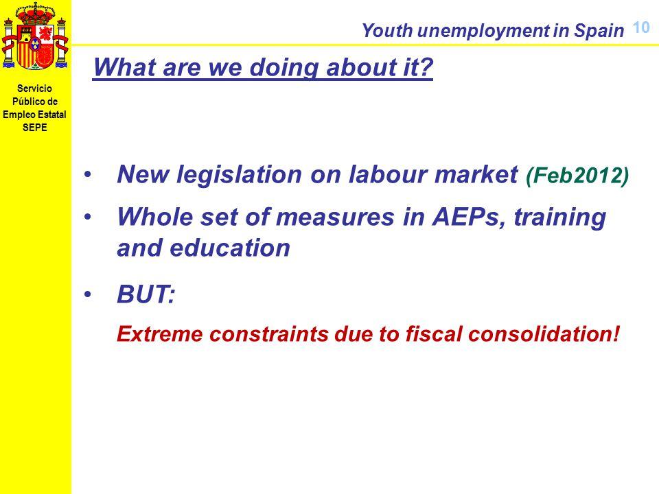 Servicio Público de Empleo Estatal SEPE Youth unemployment in Spain 10 What are we doing about it.