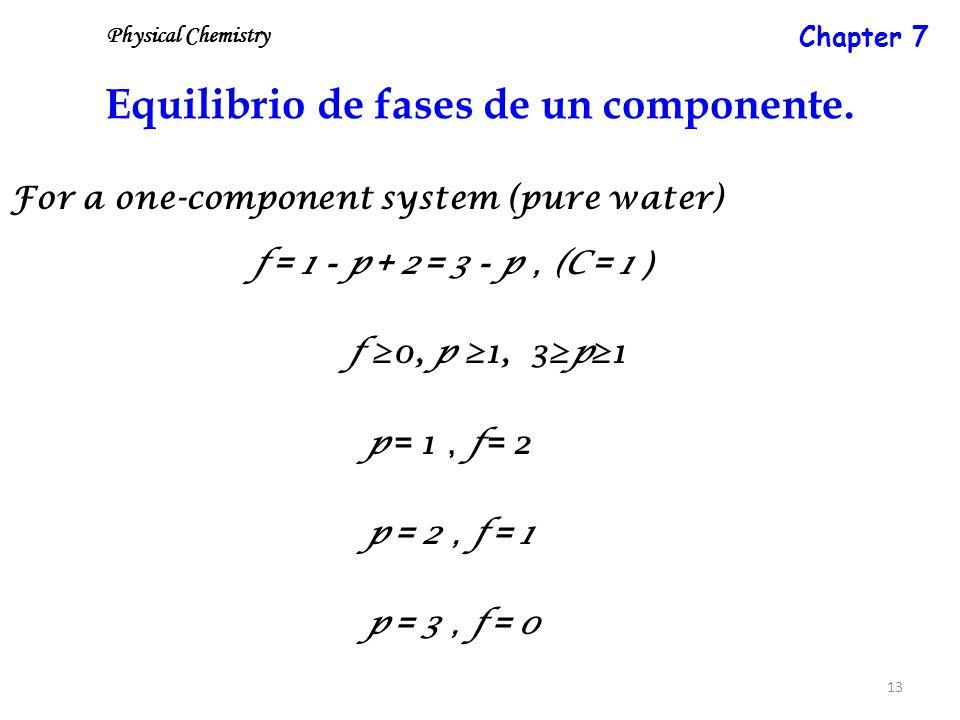 13 f = 1 - p + 2 = 3 - p , (C = 1 ) f ≥0, p ≥1, 3≥p≥1 p=1,f=2p=1,f=2 p=2,f=1p=2,f=1 p=3,f=0p=3,f=0 Equilibrio de fases de un componente.