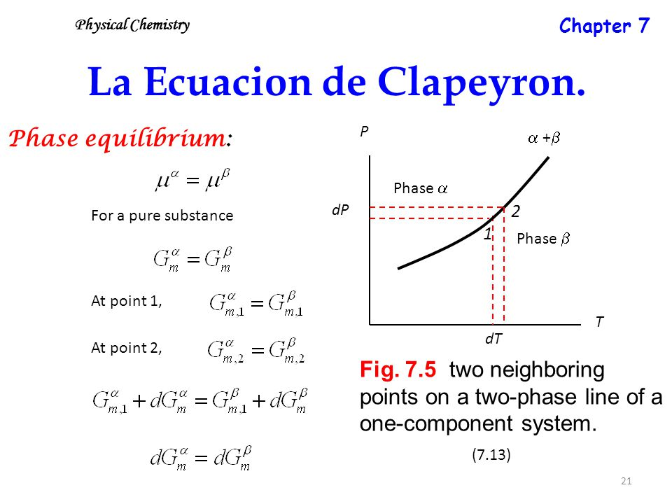21 La Ecuacion de Clapeyron. Fig. 7.5 two neighboring points on a two-phase line of a one-component system. dT P T  +  Phase  Phase  Phase equilib