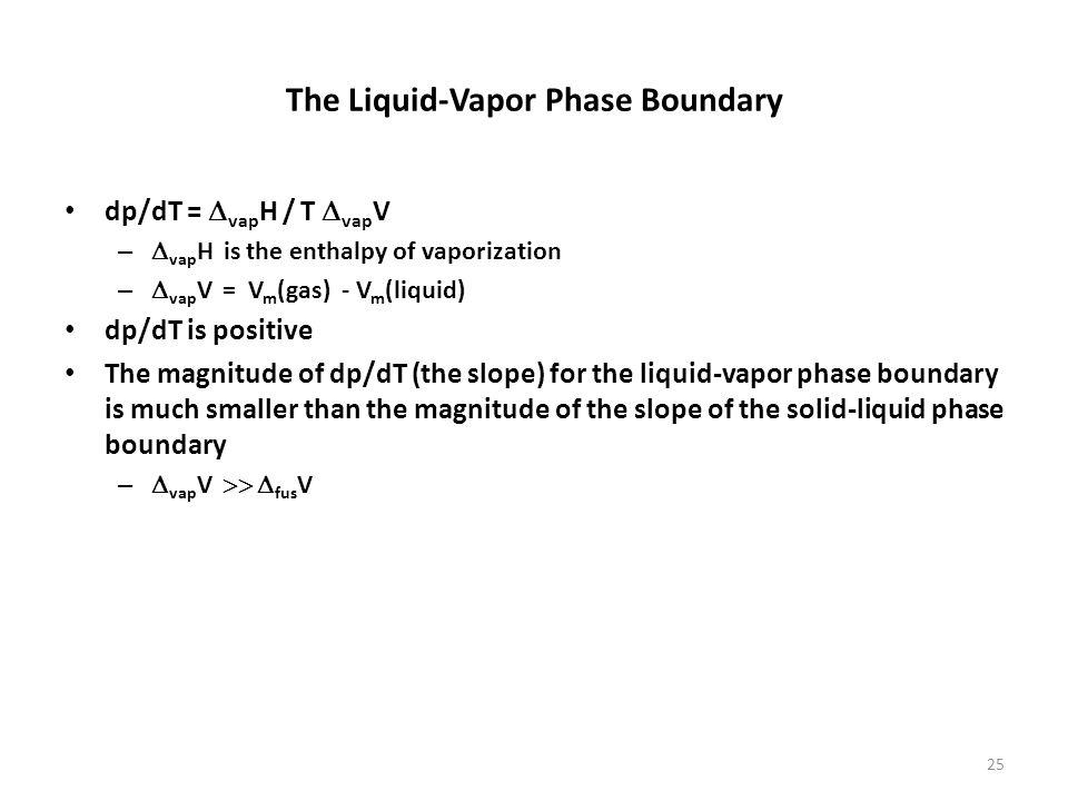 25 The Liquid-Vapor Phase Boundary dp/dT =  vap H / T  vap V –  vap H is the enthalpy of vaporization –  vap V = V m (gas) - V m (liquid) dp/dT is positive The magnitude of dp/dT (the slope) for the liquid-vapor phase boundary is much smaller than the magnitude of the slope of the solid-liquid phase boundary –  vap V   fus V