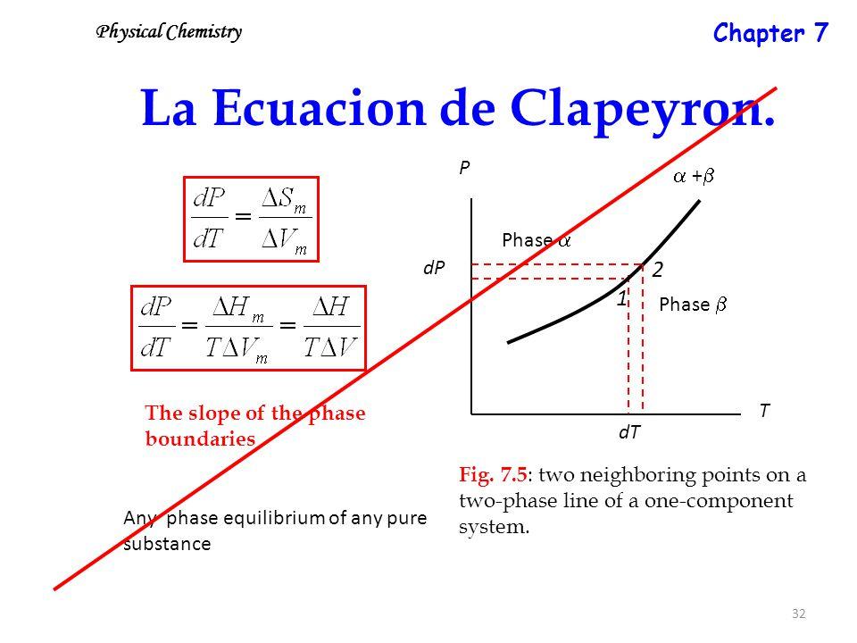 32 La Ecuacion de Clapeyron. Fig.