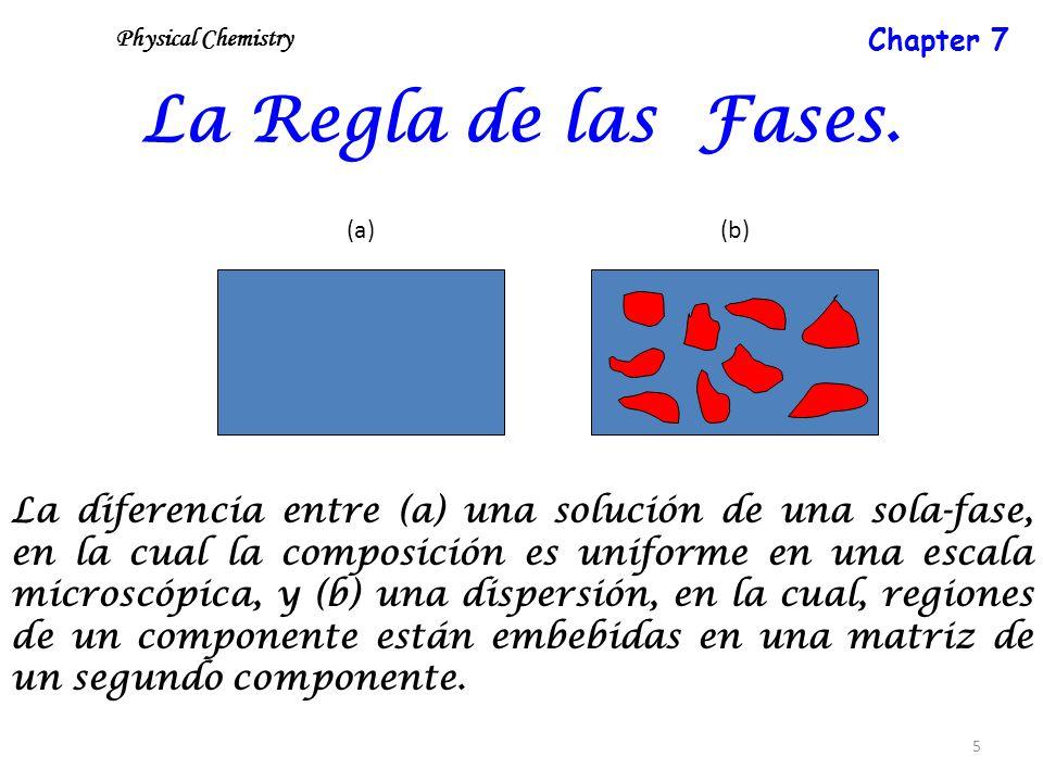 5 La Regla de las Fases. (a)(b) La diferencia entre (a) una solución de una sola-fase, en la cual la composición es uniforme en una escala microscópic