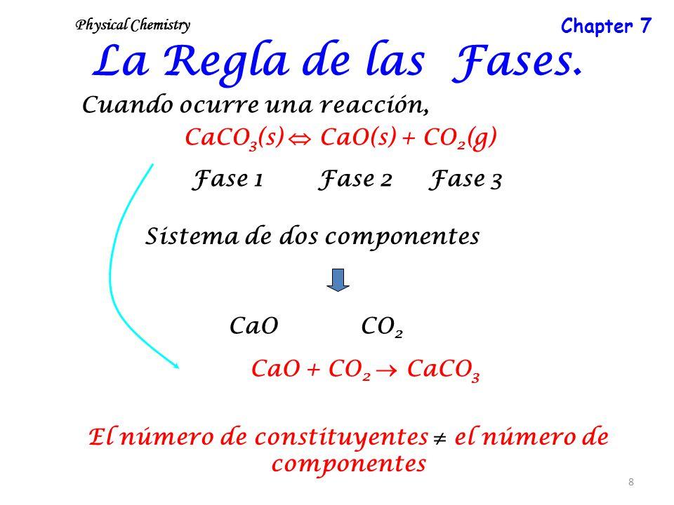 8 La Regla de las Fases. Cuando ocurre una reacción, CaCO 3 (s)  CaO(s) + CO 2 (g) Fase 1 Sistema de dos componentes CaOCO 2 Fase 2Fase 3 CaO + CO 2