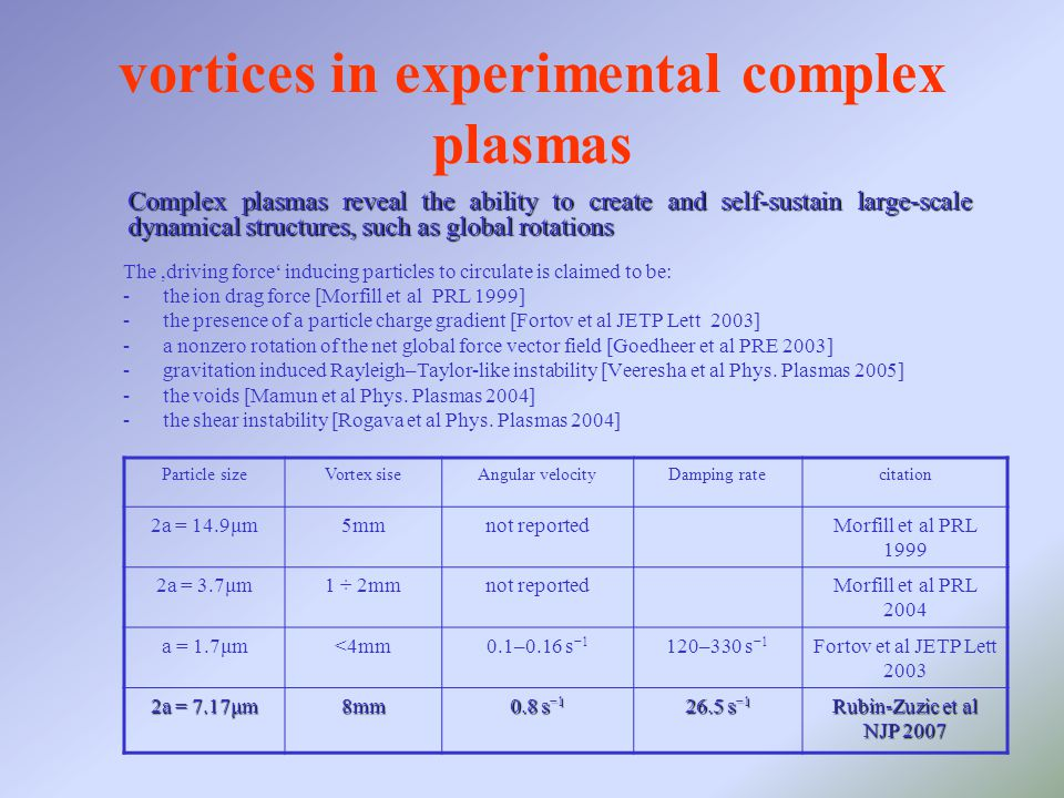 vortices in experimental complex plasmas The,driving force' inducing particles to circulate is claimed to be: -the ion drag force [Morfill et al PRL 1999] -the presence of a particle charge gradient [Fortov et al JETP Lett 2003] -a nonzero rotation of the net global force vector field [Goedheer et al PRE 2003] -gravitation induced Rayleigh–Taylor-like instability [Veeresha et al Phys.