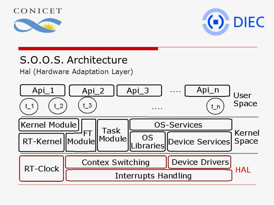 S.O.O.S. Architecture Hal (Hardware Adaptation Layer)