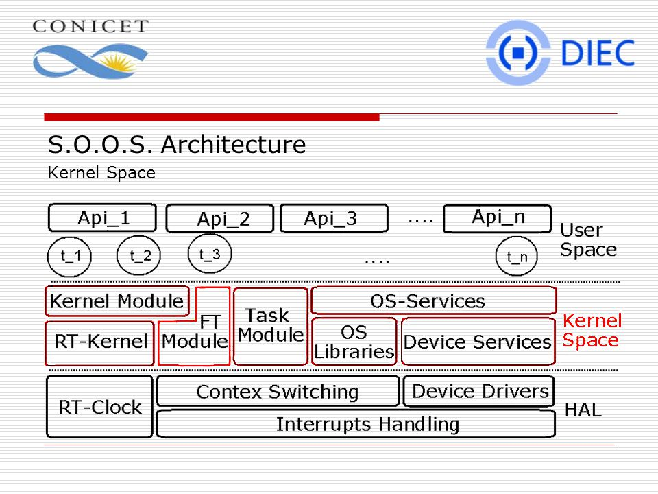 S.O.O.S. Architecture Kernel Space