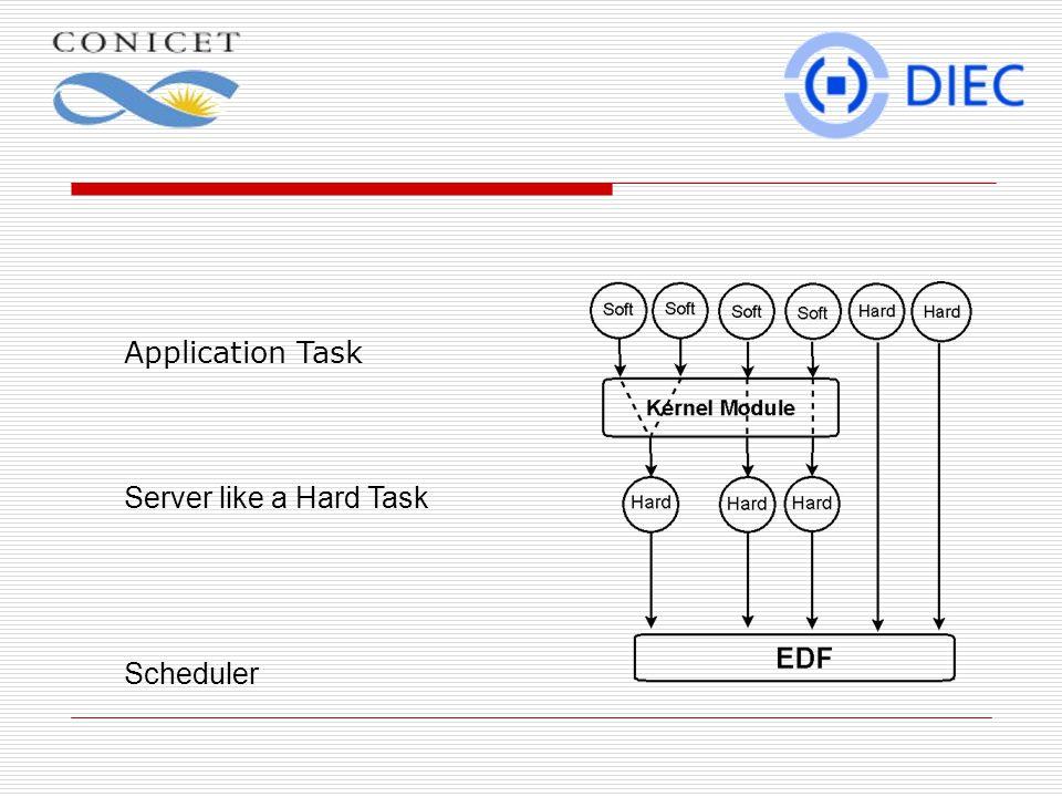 Application Task Scheduler Server like a Hard Task
