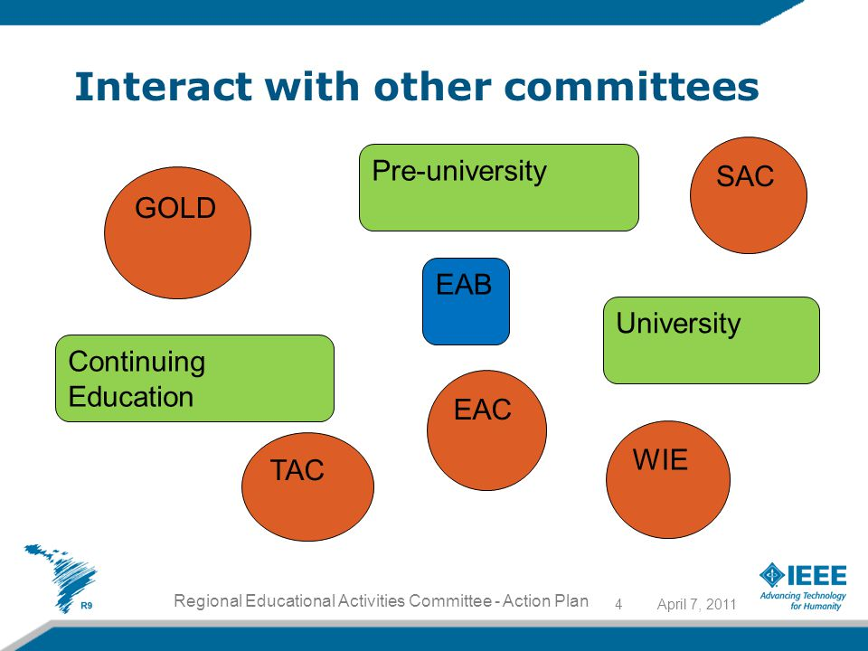 Interact with other committees 4 EAC TAC SAC WIE GOLD Pre-university University Continuing Education EAB Regional Educational Activities Committee - Action Plan April 7, 2011