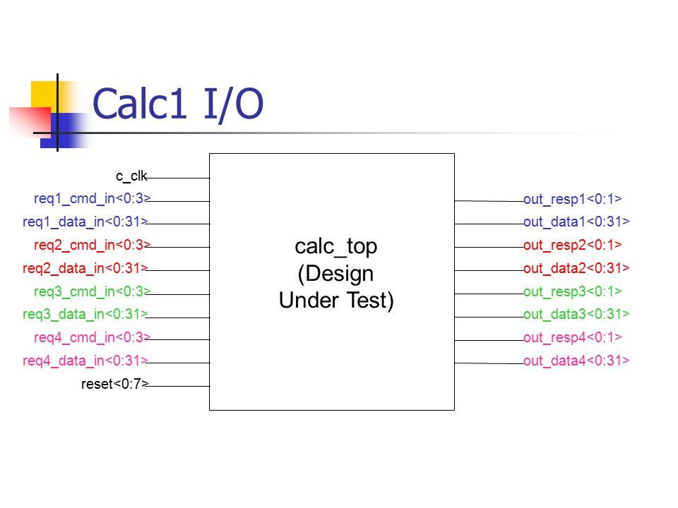 Calc1 I/O c_clk out_resp2 req1_data_in req1_cmd_in out_data1 req4_cmd_in req3_cmd_in req2_cmd_in req4_data_in req3_data_in req2_data_in reset out_data4 out_data3 out_data2 out_resp4 out_resp3 out_resp1 calc_top (Design Under Test)