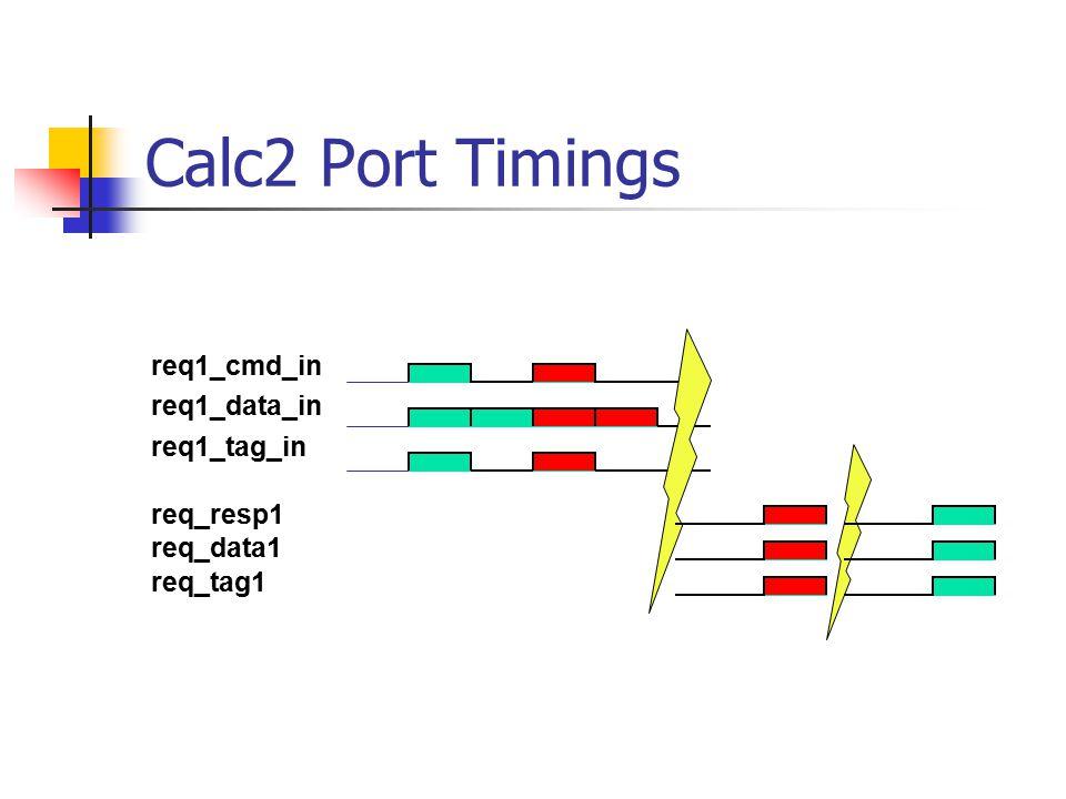 Calc2 Port Timings req1_cmd_in req1_data_in req1_tag_in req_resp1 req_data1 req_tag1