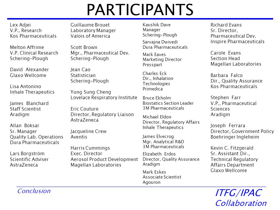 ITFG/IPAC Collaboration Conclusion PARTICIPANTS Lex Adjei V.P., Research Kos Pharmaceuticals Melton Affrime V.P.