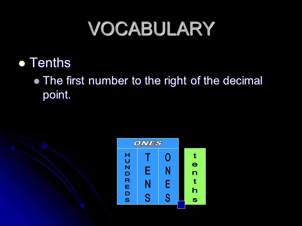 VOCABULARY Tenths Tenths The first number to the right of the decimal point.