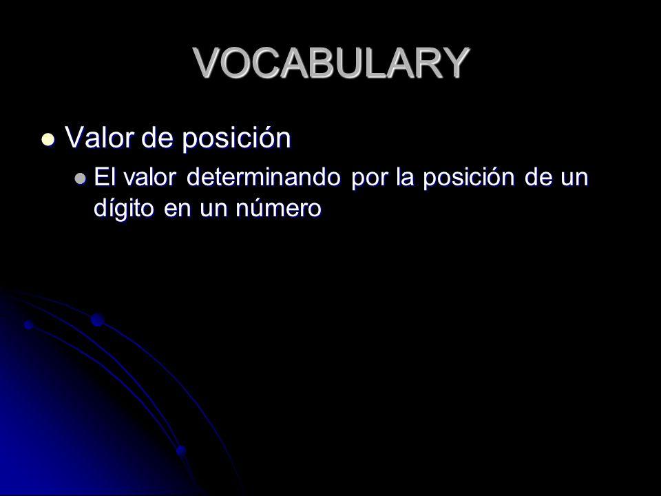 VOCABULARY Valor de posición Valor de posición El valor determinando por la posición de un dígito en un número El valor determinando por la posición de un dígito en un número
