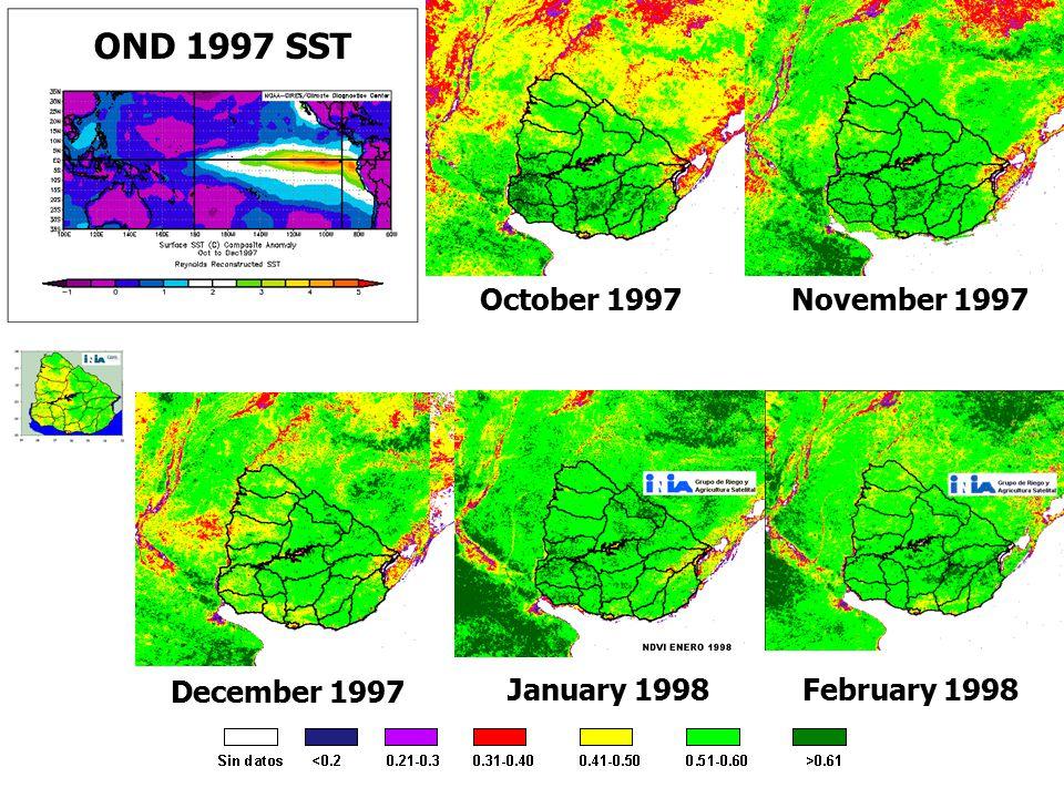 December 1997 January 1998February 1998 November 1997October 1997 OND 1997 SST