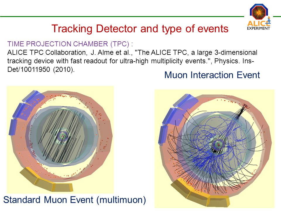Tracking Detector and type of events Muon Interaction Event Standard Muon Event (multimuon) TIME PROJECTION CHAMBER (TPC) : ALICE TPC Collaboration, J.