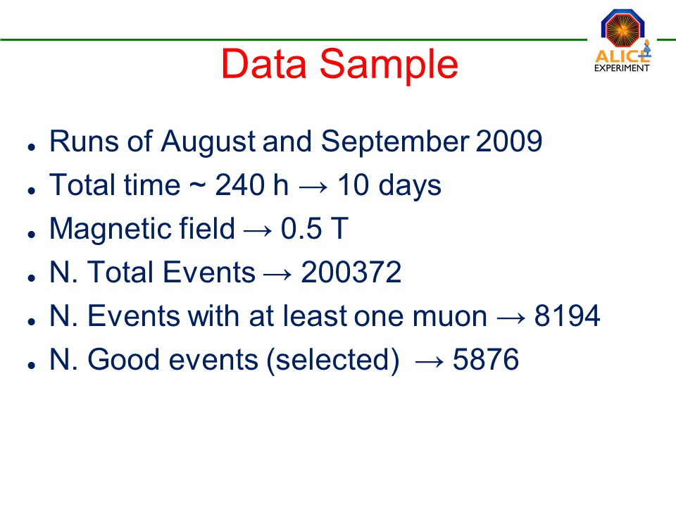 Data Sample Runs of August and September 2009 Total time ~ 240 h → 10 days Magnetic field → 0.5 T N.