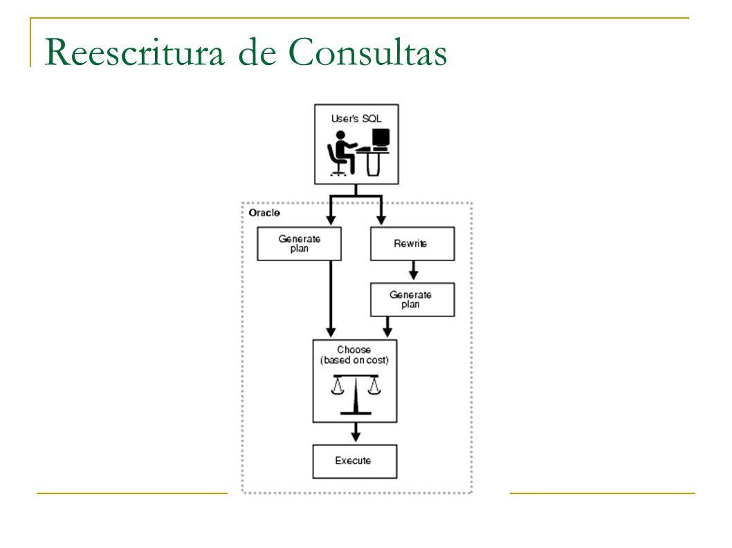 Reescritura de Consultas