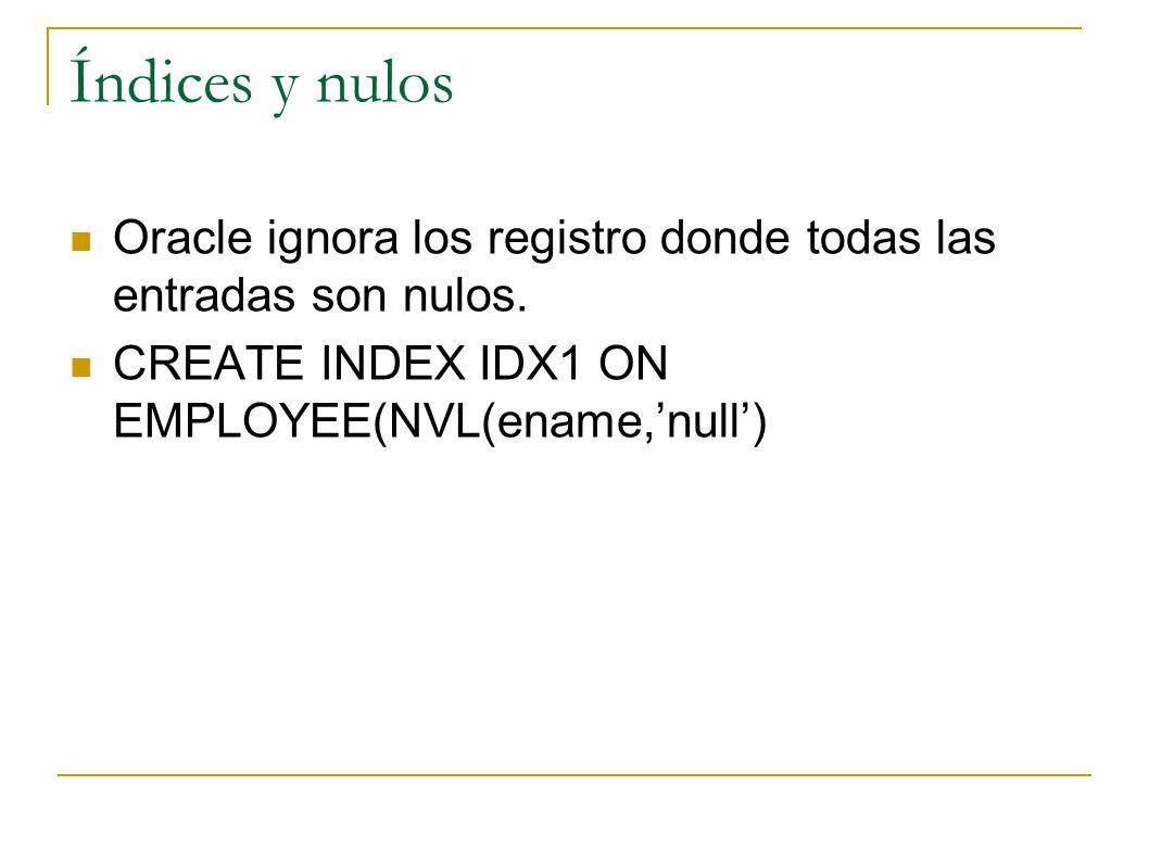 Índices y nulos Oracle ignora los registro donde todas las entradas son nulos.