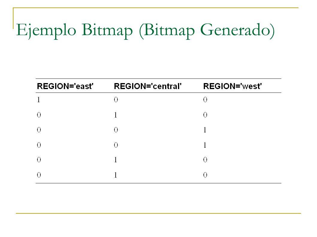 Ejemplo Bitmap (Bitmap Generado)