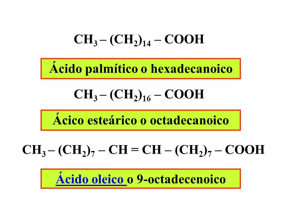 2-Hidroxipropanoico Ácido láctico Ácido pentanoico Ácido valeriánico Ácido propanodioico Ácido malónico CH 3 – CHOH – COOH CH 3 – (CH 2 ) 2 – COOH CH 3 – CH 2 – COOH