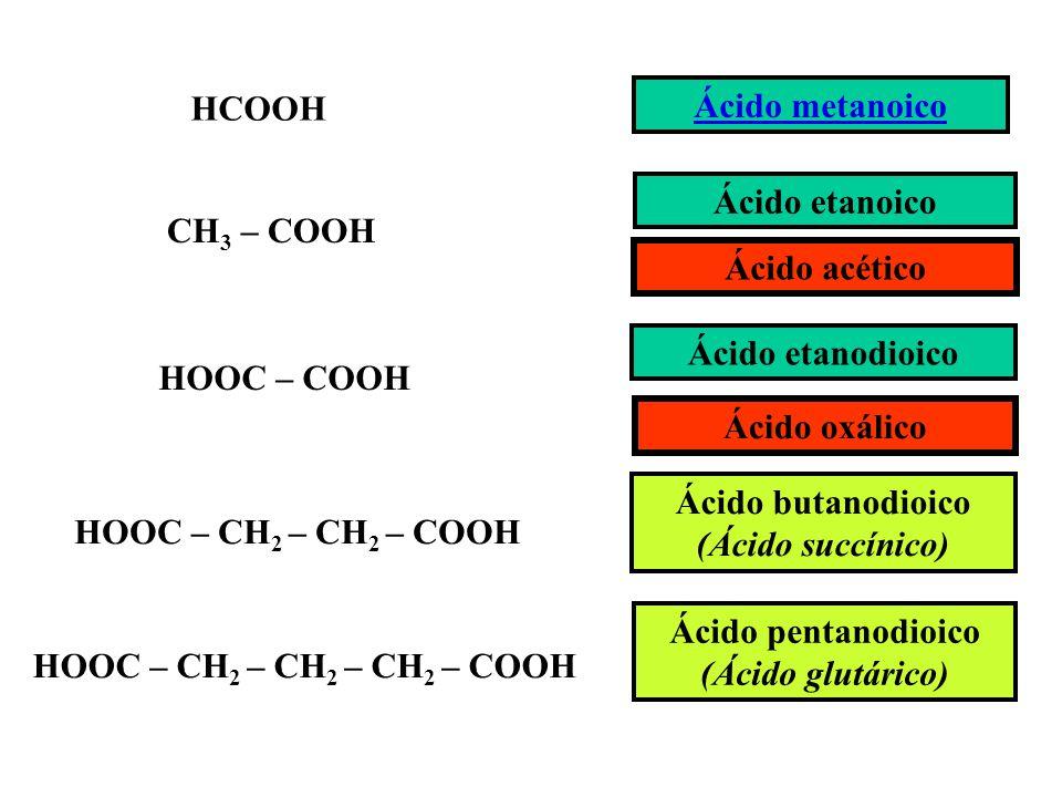 Ácido etanoico Etanoato de metilo O CH 3 – C – OH O CH 3 – C – O – CH 3