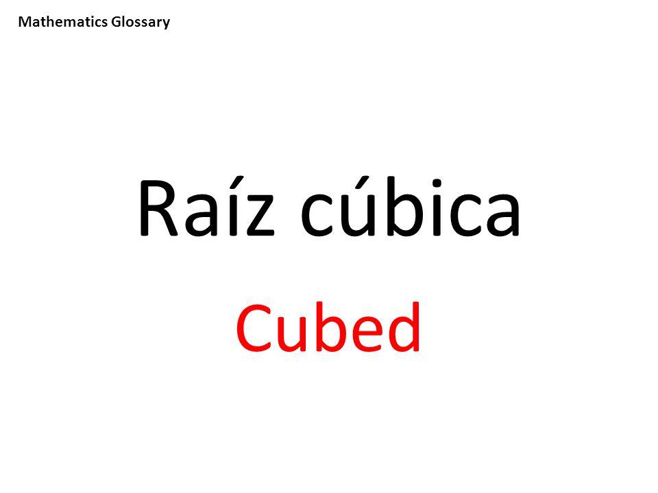 Mathematics Glossary Raíz cúbica Cubed