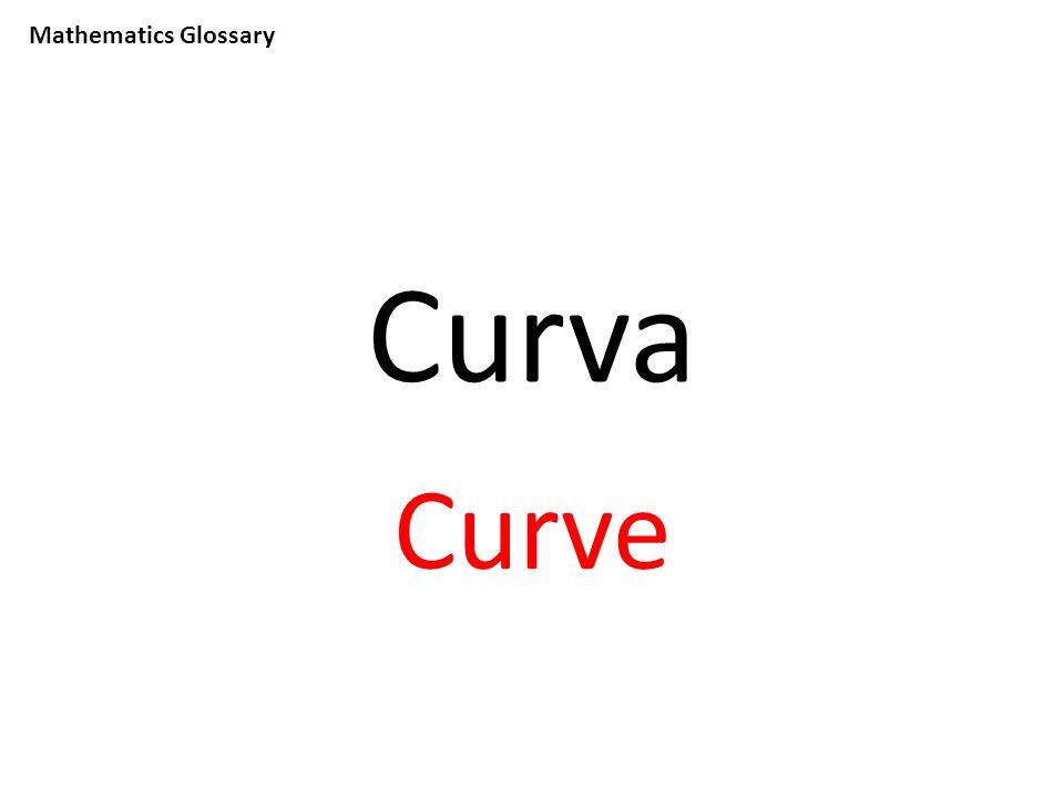 Mathematics Glossary Curva Curve