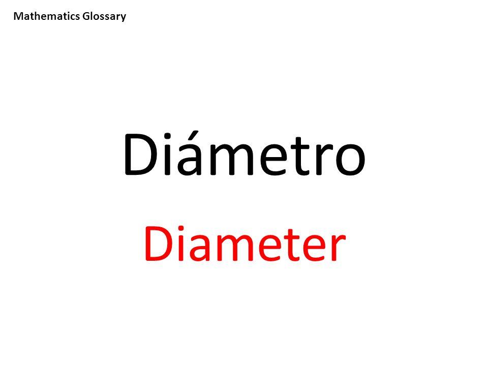 Mathematics Glossary Diámetro Diameter