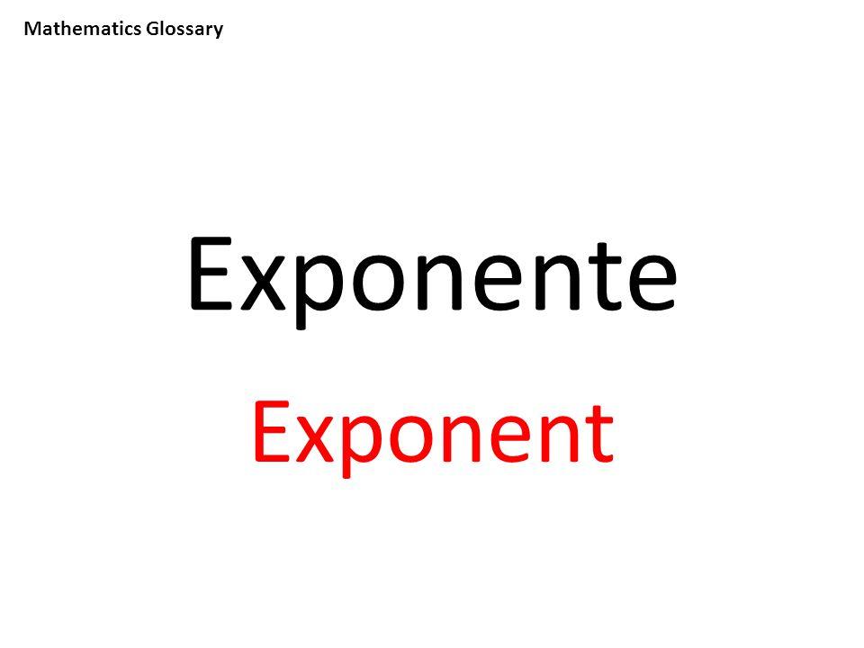 Mathematics Glossary Exponente Exponent