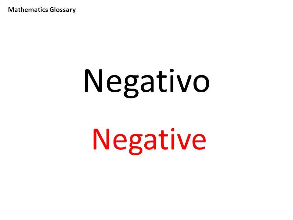 Mathematics Glossary Negativo Negative