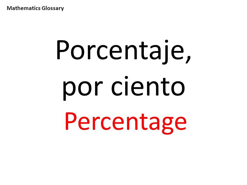 Mathematics Glossary Porcentaje, por ciento Percentage