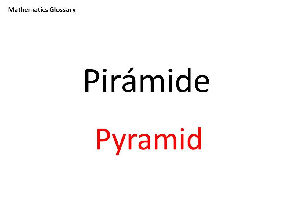 Mathematics Glossary Pirámide Pyramid