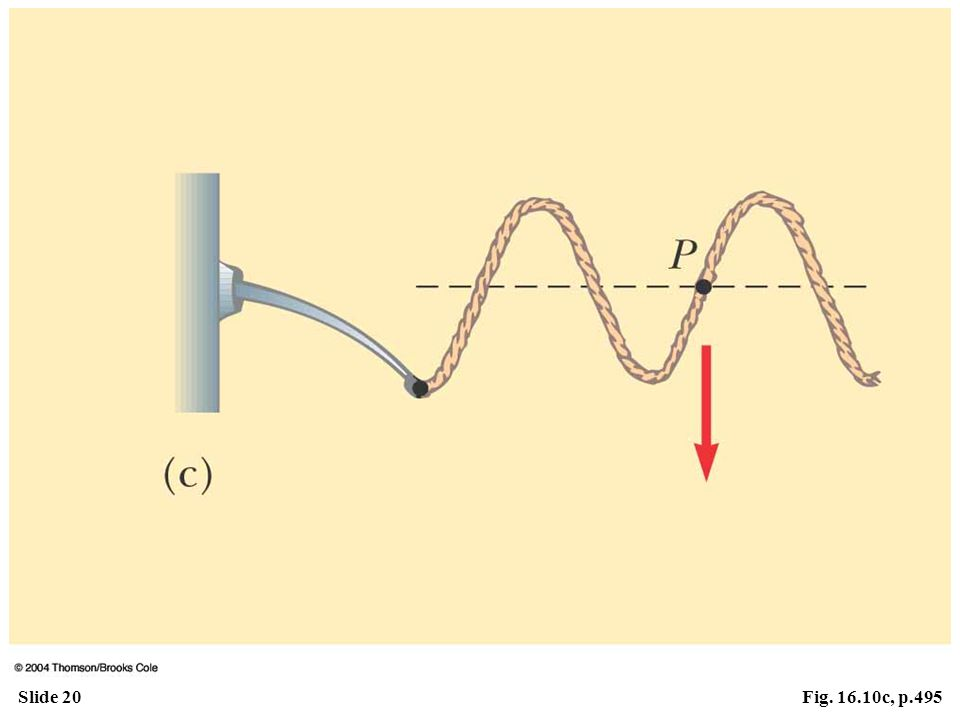 Slide 20Fig. 16.10c, p.495