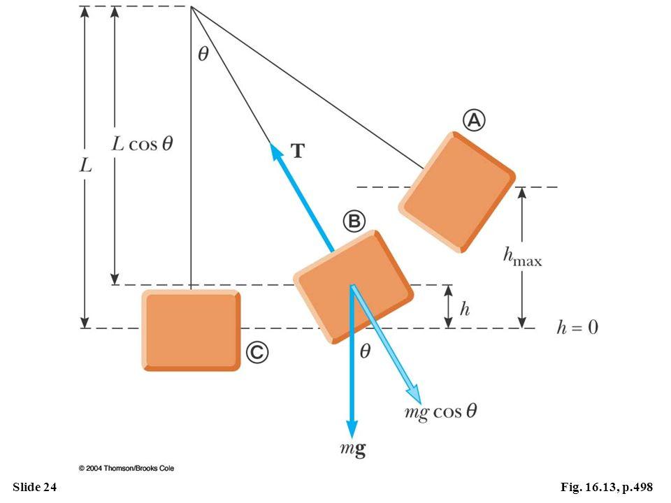Slide 24Fig. 16.13, p.498