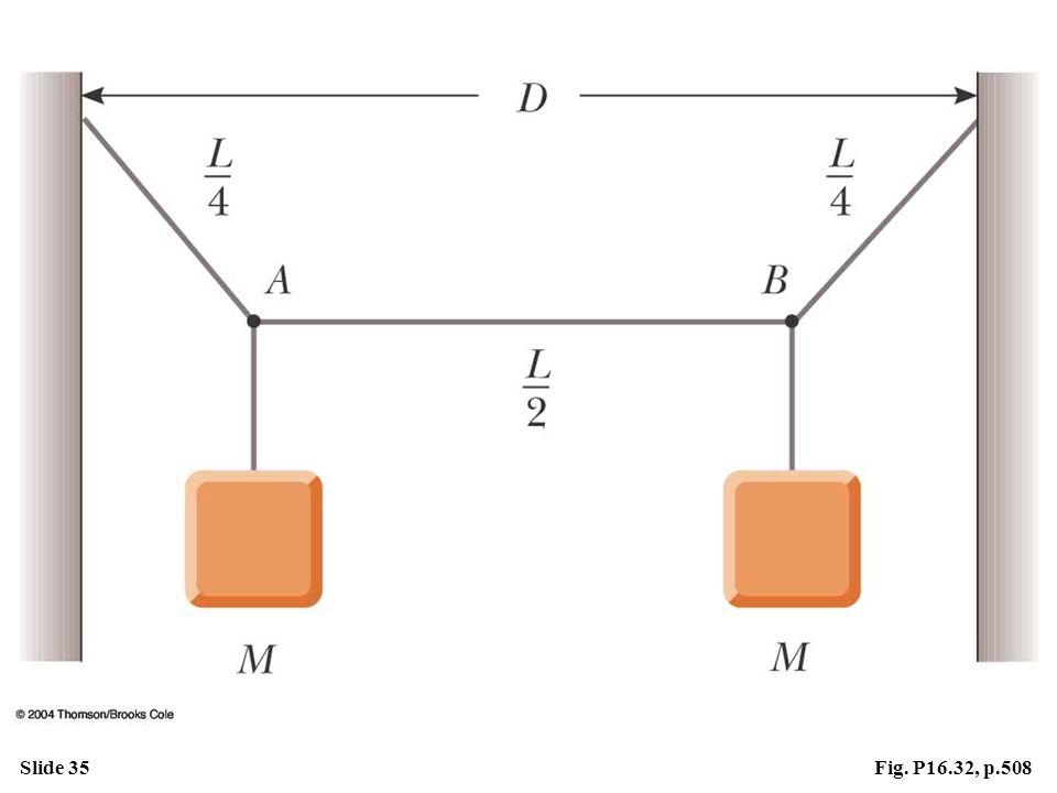 Slide 35Fig. P16.32, p.508