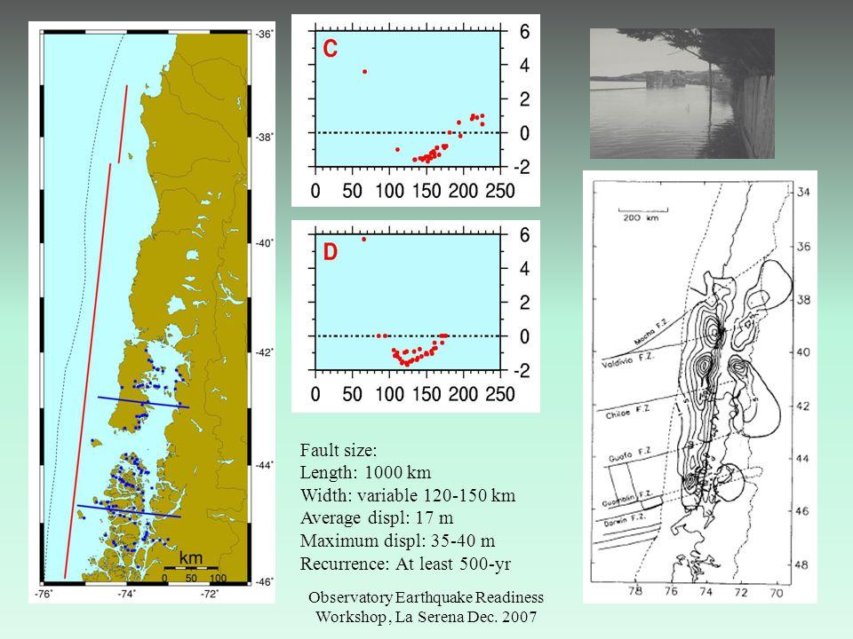 Observatory Earthquake Readiness Workshop, La Serena Dec. 2007 Fault size: Length: 1000 km Width: variable 120-150 km Average displ: 17 m Maximum disp